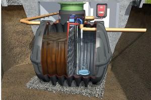 Vandens nuotekų valymo įrenginiai